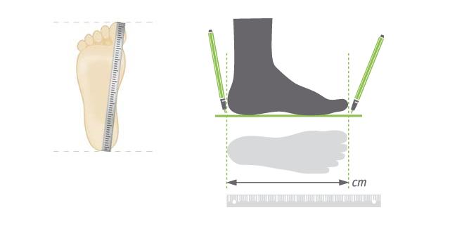 detalii masurare picior